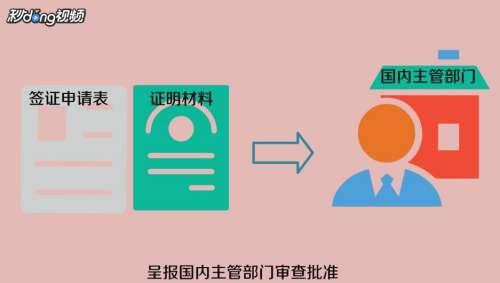 签证怎么办理?